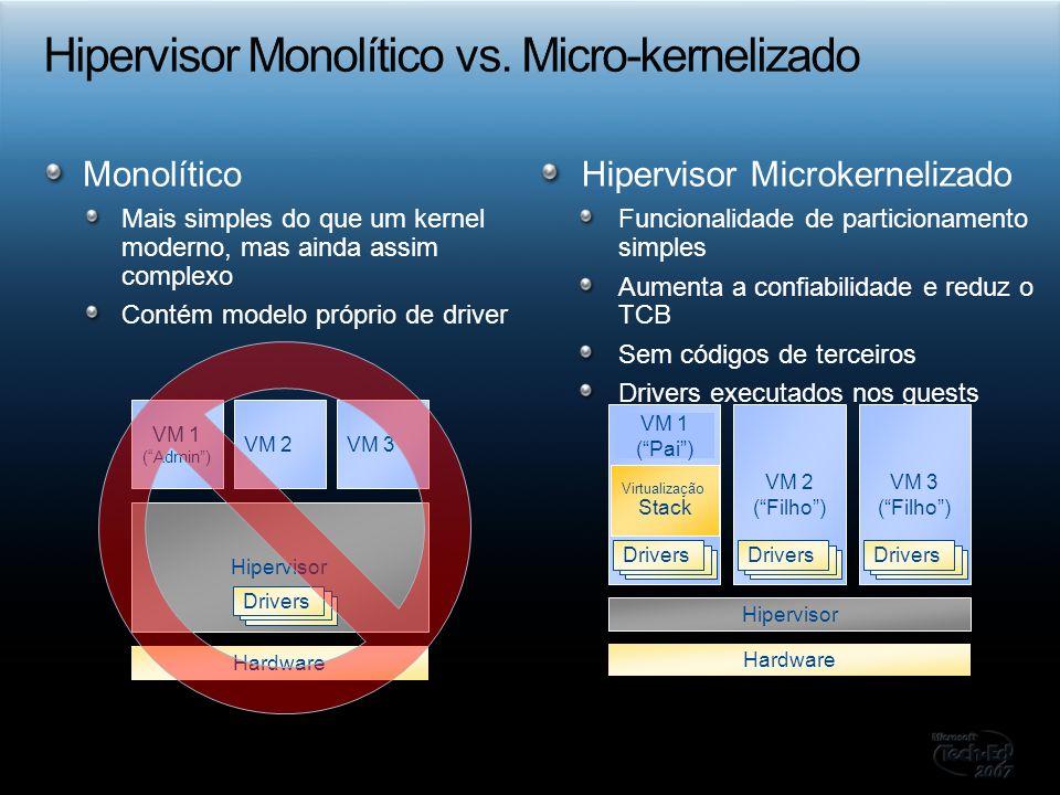 Monolítico Mais simples do que um kernel moderno, mas ainda assim complexo Contém modelo próprio de driver Hipervisor Microkernelizado Funcionalidade