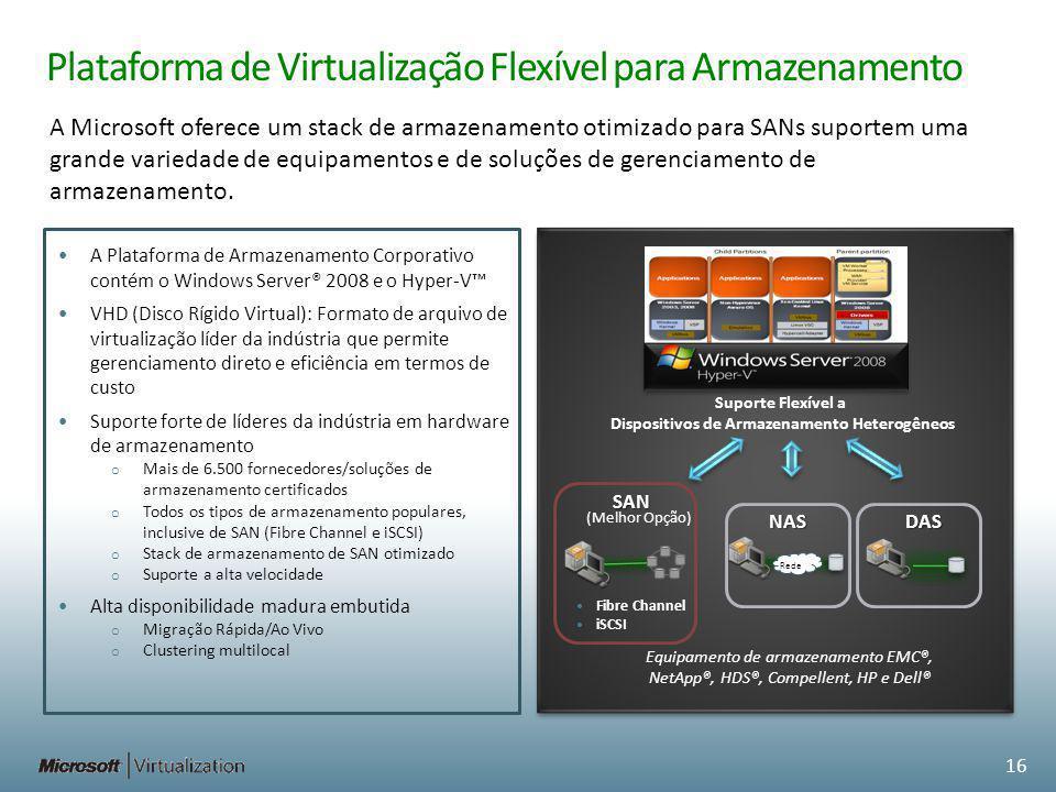 Plataforma de Virtualização Flexível para Armazenamento A Plataforma de Armazenamento Corporativo contém o Windows Server® 2008 e o Hyper-V VHD (Disco