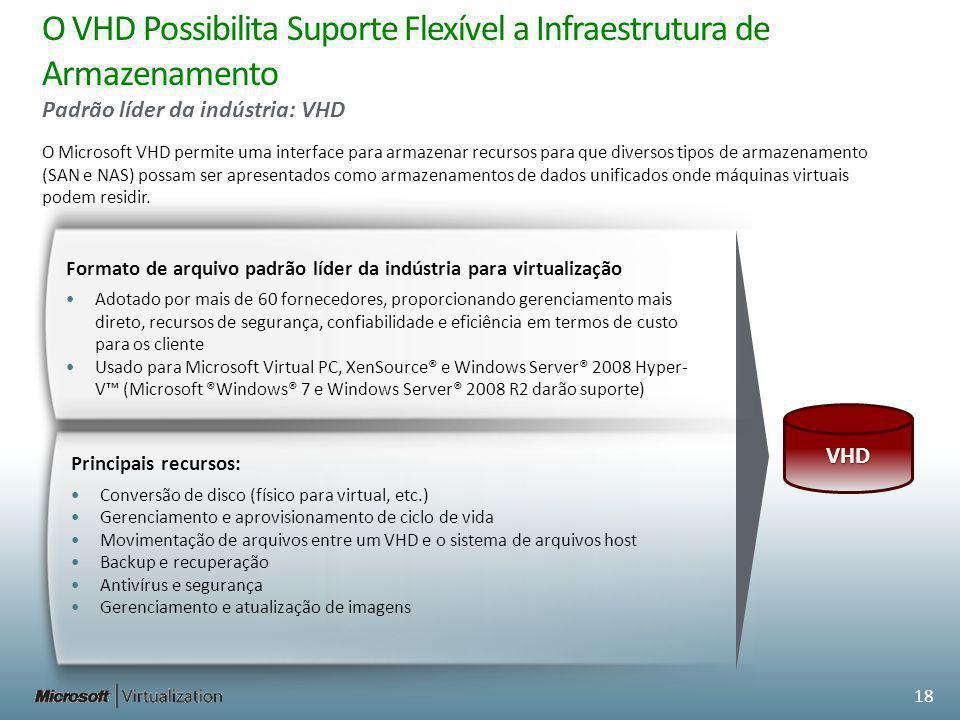 O VHD Possibilita Suporte Flexível a Infraestrutura de Armazenamento Padrão líder da indústria: VHD O Microsoft VHD permite uma interface para armazen