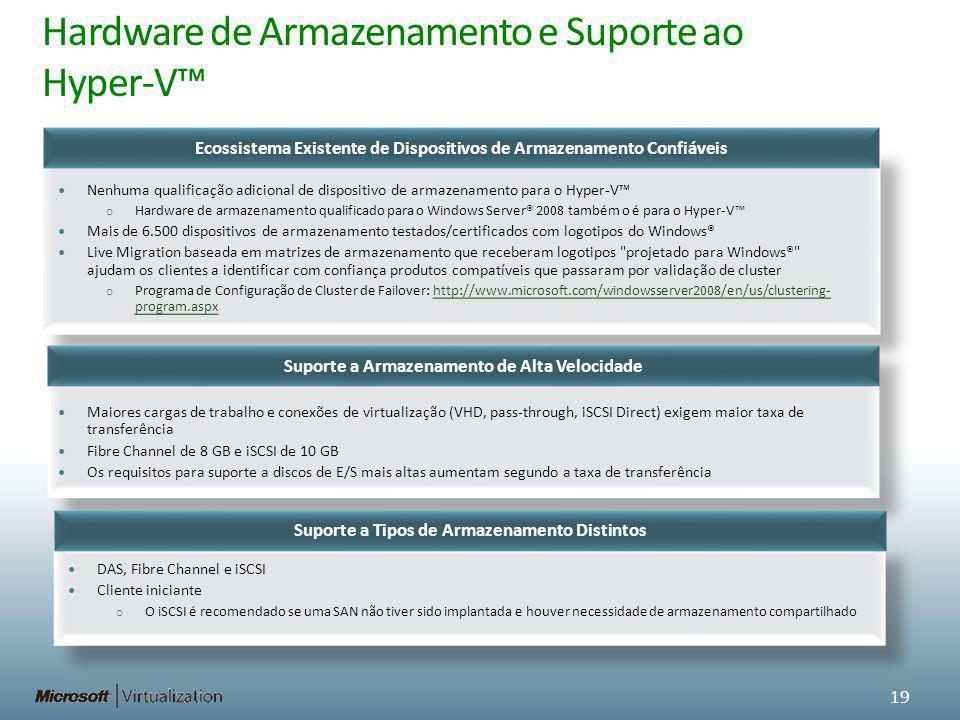 Hardware de Armazenamento e Suporte ao Hyper-V Maiores cargas de trabalho e conexões de virtualização (VHD, pass-through, iSCSI Direct) exigem maior t