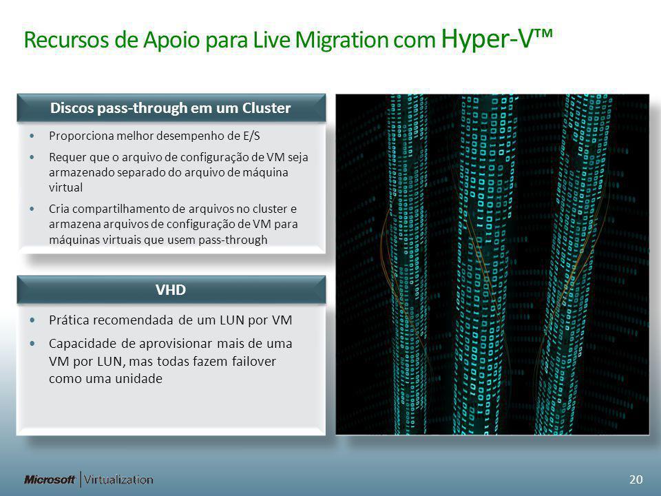 Recursos de Apoio para Live Migration com Hyper-V Discos pass-through em um Cluster Proporciona melhor desempenho de E/S Requer que o arquivo de confi