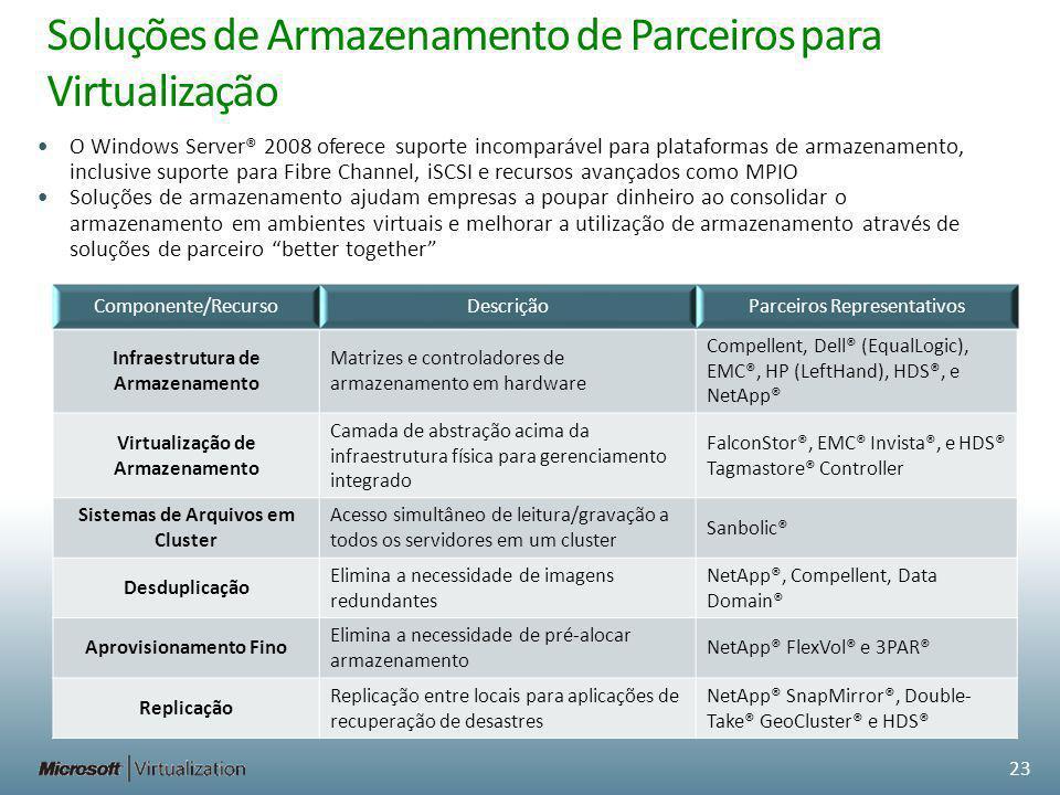 Soluções de Armazenamento de Parceiros para Virtualização O Windows Server® 2008 oferece suporte incomparável para plataformas de armazenamento, inclu