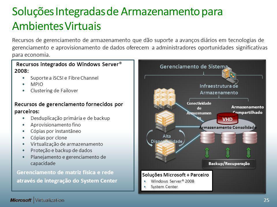 Armazenamento Compartilhado Alta Disponibilidade Infraestrutura de Armazenamento Conectividade de Armazenamen to Soluções Integradas de Armazenamento