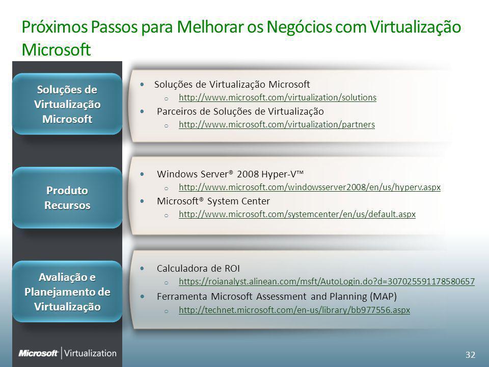Próximos Passos para Melhorar os Negócios com Virtualização Microsoft Soluções de Virtualização Microsoft o http://www.microsoft.com/virtualization/so