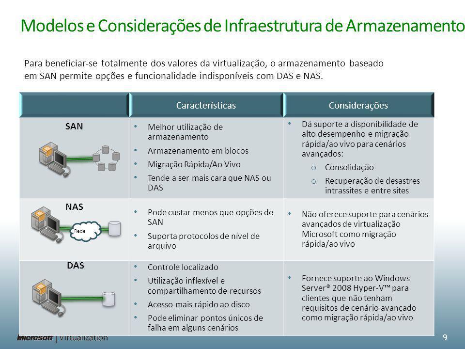 Modelos e Considerações de Infraestrutura de Armazenamento Para beneficiar-se totalmente dos valores da virtualização, o armazenamento baseado em SAN