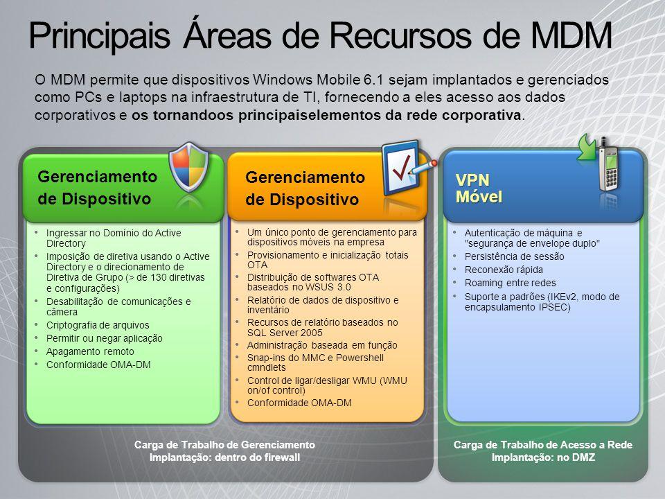 Principais Áreas de Recursos de MDM O MDM permite que dispositivos Windows Mobile 6.1 sejam implantados e gerenciados como PCs e laptops na infraestru