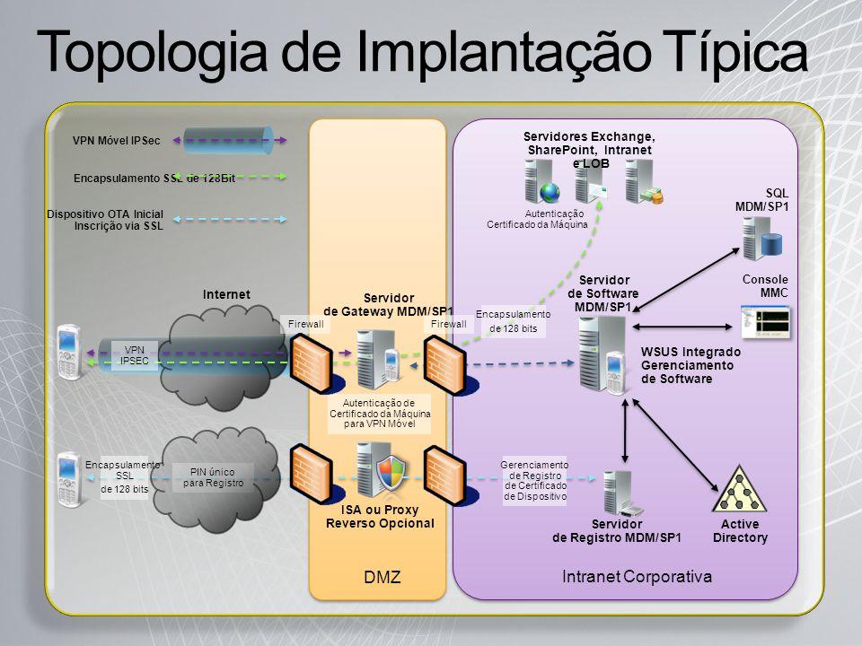 Topologia de Implantação Típica DMZ Intranet Corporativa Servidor de Gateway MDM/SP1 Servidores Exchange, SharePoint, Intranet e LOB Autenticação Cert
