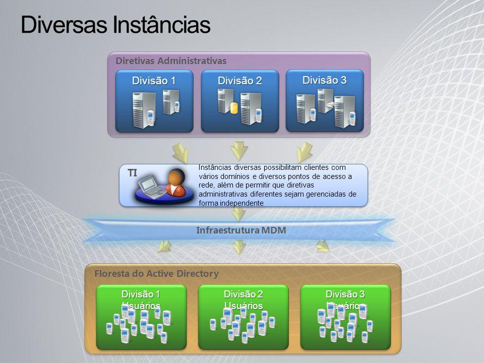 Diversas Instâncias Diretivas Administrativas Divisão 1 Usuários Floresta do Active Directory Instâncias diversas possibilitam clientes com vários dom