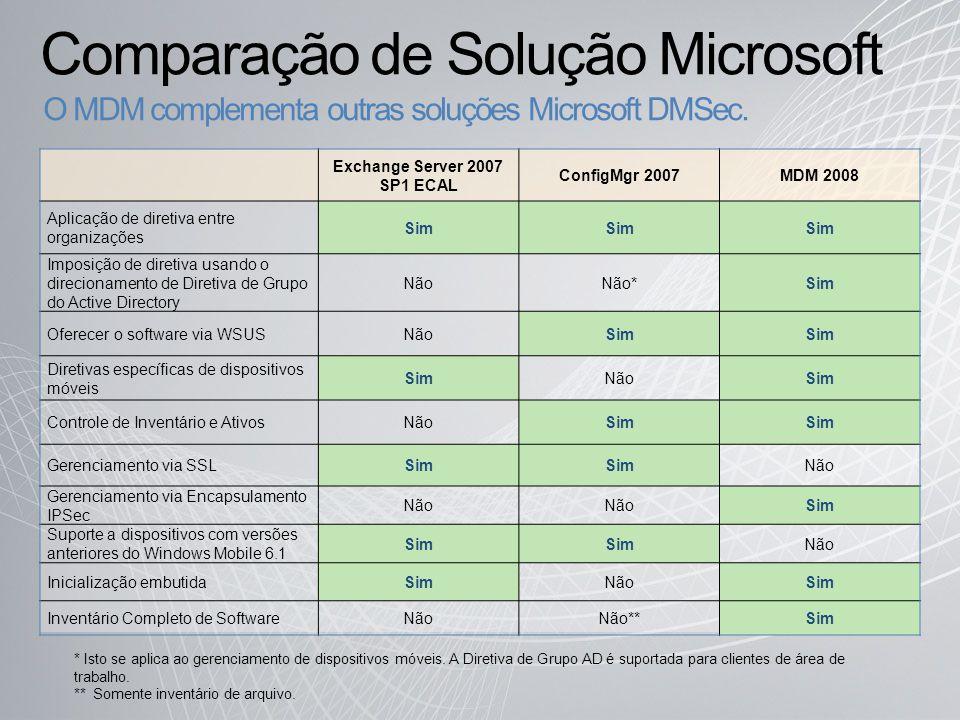 Comparação de Solução Microsoft Exchange Server 2007 SP1 ECAL ConfigMgr 2007MDM 2008 Aplicação de diretiva entre organizações Sim Imposição de diretiv