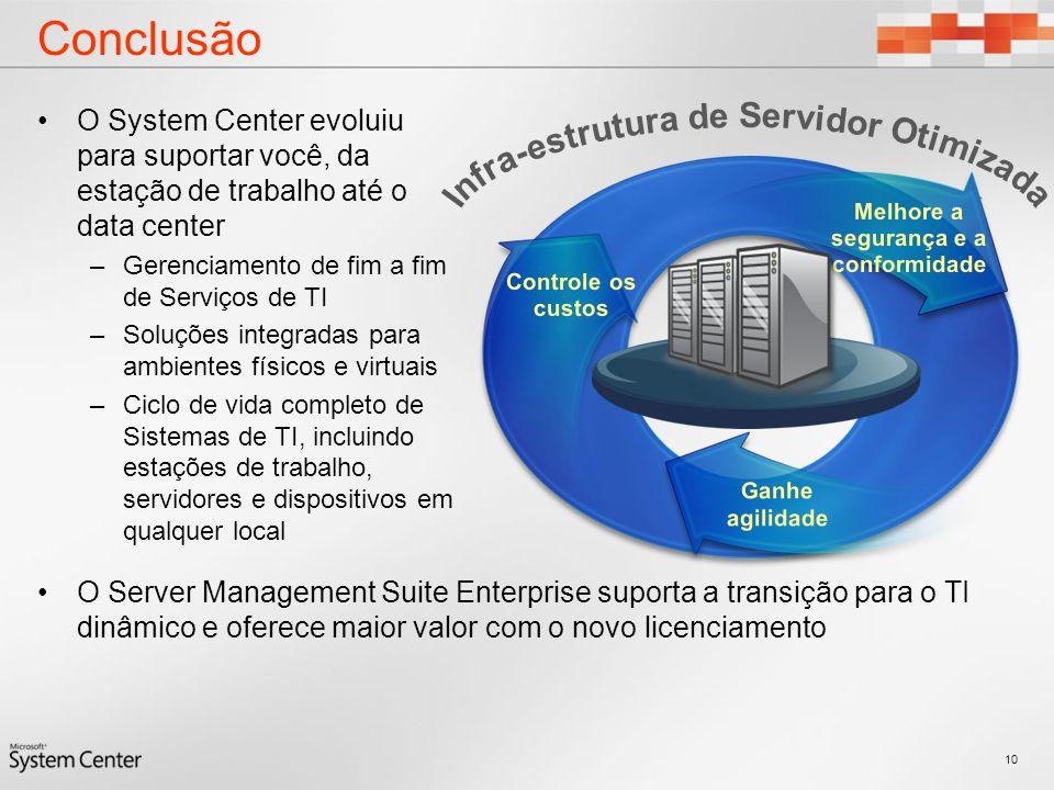 Conclusão O System Center evoluiu para suportar você, da estação de trabalho até o data center –Gerenciamento de fim a fim de Serviços de TI –Soluções