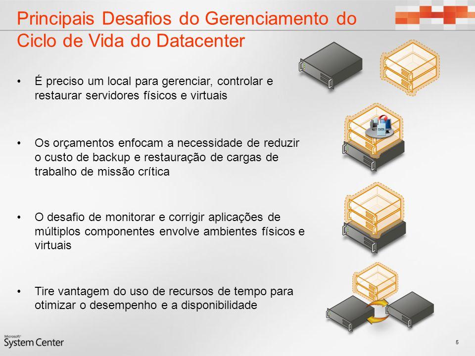 Principais Desafios do Gerenciamento do Ciclo de Vida do Datacenter É preciso um local para gerenciar, controlar e restaurar servidores físicos e virt