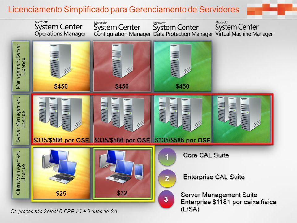 Licenciamento Simplificado para Gerenciamento de Servidores $450 $335/$586 por OSE $25 Os preços são Select D ERP, L/L+ 3 anos de SA Management Server License Server Management License Client Management License $450 $335/$586 por OSE $32 $450 $335/$586 por OSE 33 Server Management Suite Enterprise $1181 por caixa física (L/SA) 22 Enterprise CAL Suite 11 Core CAL Suite Licença de alto valor com preço equivalente para dois dos quatro produtos Licença única para gerenciamento de todos os servidores físicos e virtuais Licenciamento baseado no servidor físico significa que não há necessidade de acompanhar sistemas operacionais individuais na medida que os centros de dados se tornam virtualizados