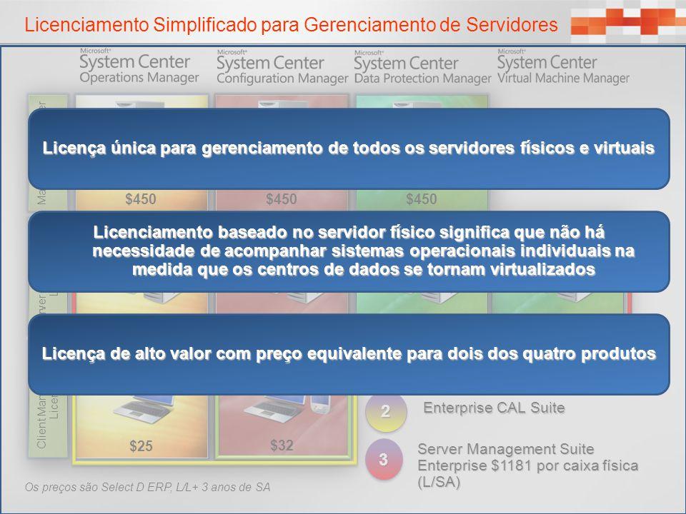 Licenciamento Simplificado para Gerenciamento de Servidores $450 $335/$586 por OSE $25 Os preços são Select D ERP, L/L+ 3 anos de SA Management Server