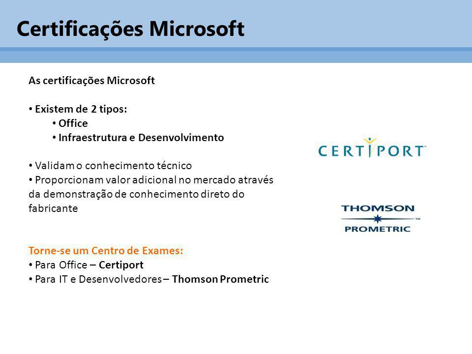 Certificações Microsoft As certificações Microsoft Existem de 2 tipos: Office Infraestrutura e Desenvolvimento Validam o conhecimento técnico Proporci
