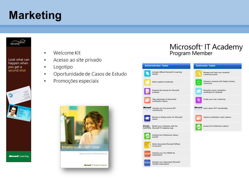 Marketing Welcome Kit Acesso ao site privado Logotipo Oportunidade de Casos de Estudo Promoções especiais