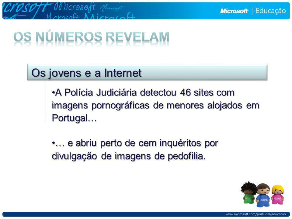 A Polícia Judiciária detectou 46 sites com imagens pornográficas de menores alojados em Portugal…A Polícia Judiciária detectou 46 sites com imagens pornográficas de menores alojados em Portugal… … e abriu perto de cem inquéritos por divulgação de imagens de pedofilia.… e abriu perto de cem inquéritos por divulgação de imagens de pedofilia.
