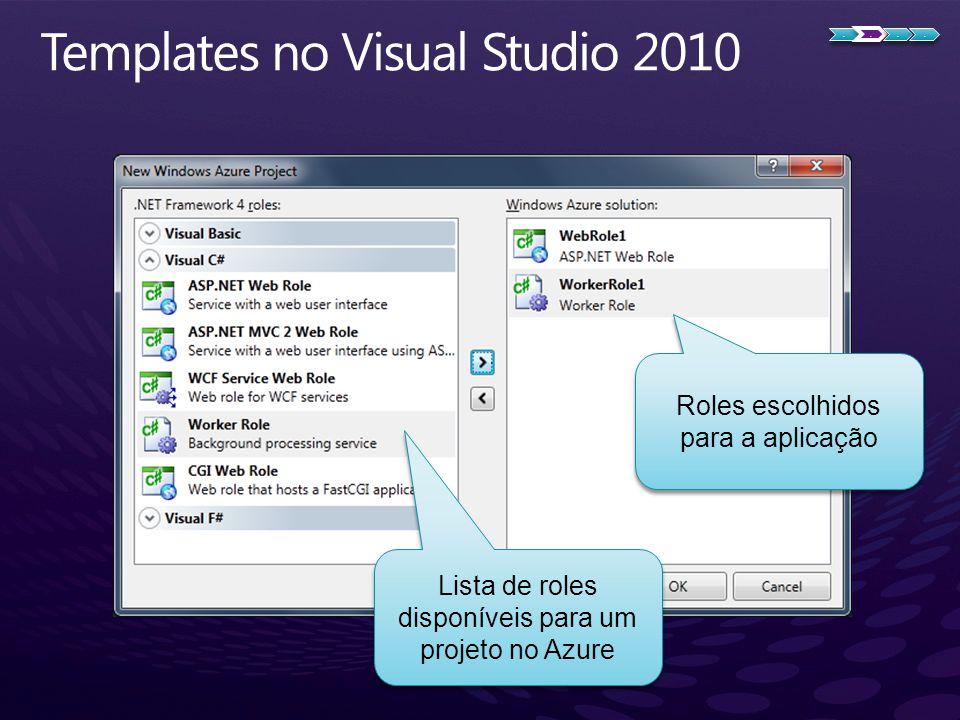 Lista de roles disponíveis para um projeto no Azure Roles escolhidos para a aplicação....