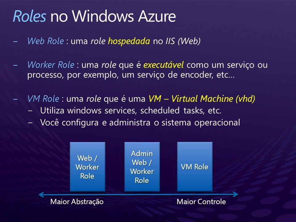 Maior Controle Maior Abstração Admin Web / Worker Role VM Role Web / Worker Role