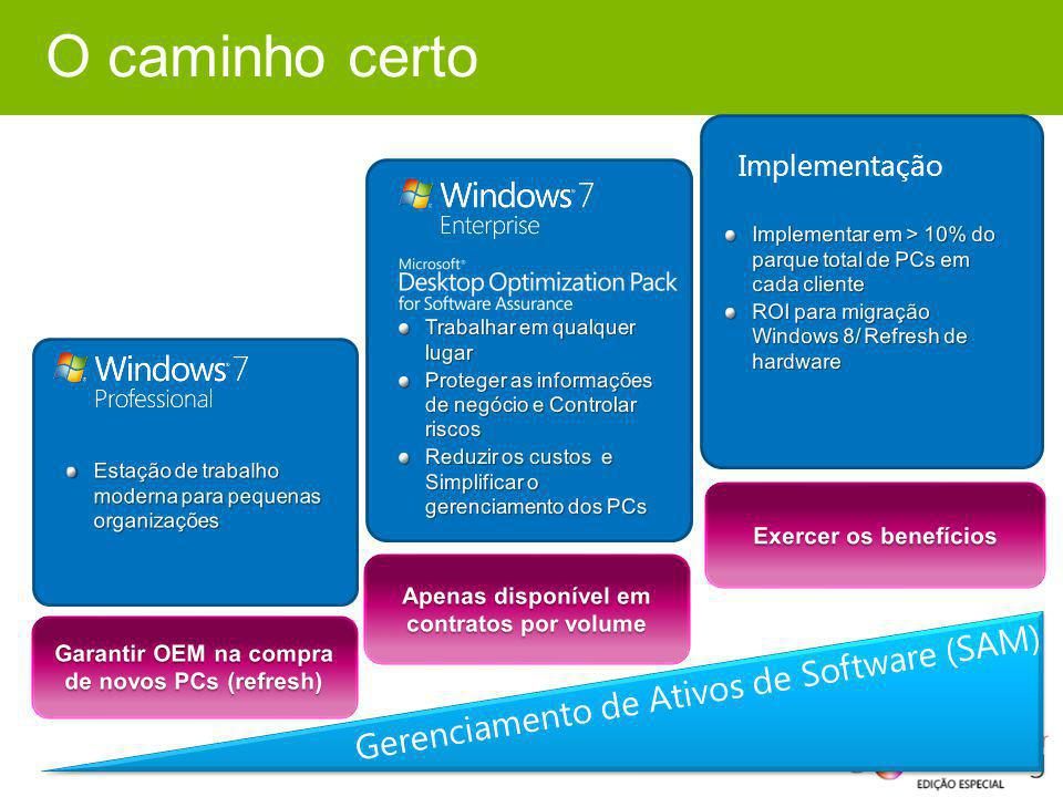 VDA Windows com Software Assurance Quais as peculiaridades do Windows VECD.