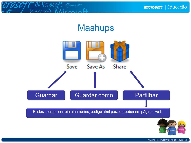 Mashups Guardar Guardar como Partilhar Redes sociais, correio electrónico, código html para embeber em páginas web.
