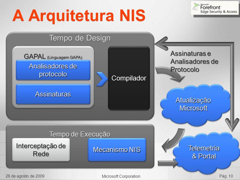 Microsoft Corporation 26 de agosto de 2009Pág. 10 A Arquitetura NIS Tempo de Design CompiladorCompilador Tempo de Execução Analisadores de protocolo A
