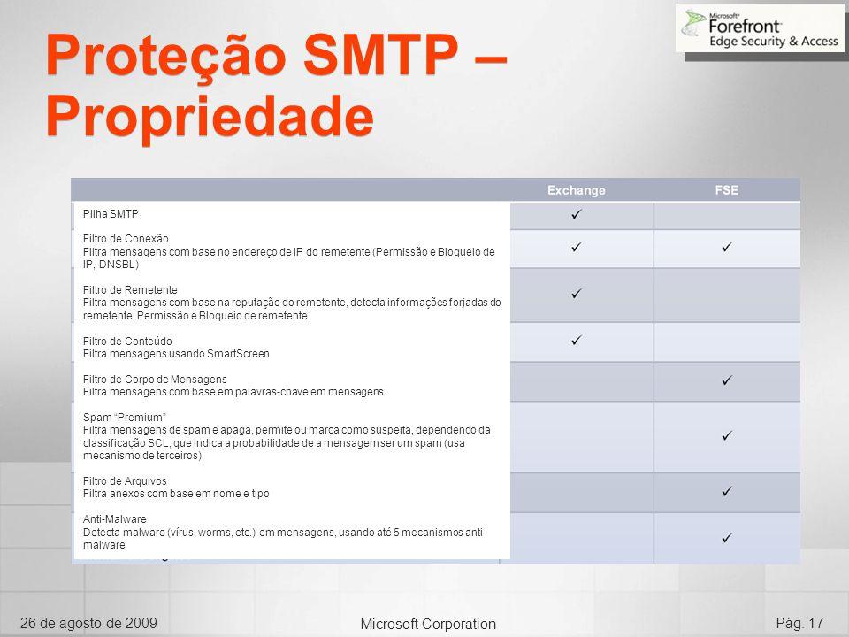 Microsoft Corporation 26 de agosto de 2009Pág. 17 Proteção SMTP – Propriedade Pilha SMTP Filtro de Conexão Filtra mensagens com base no endereço de IP