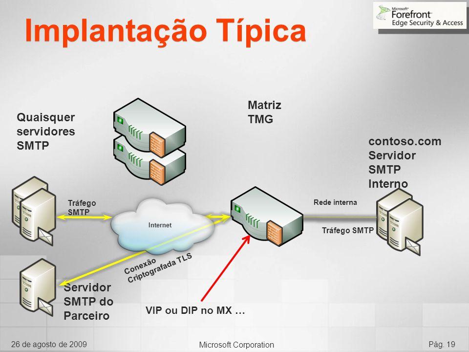 Microsoft Corporation 26 de agosto de 2009Pág. 19 Servidor SMTP do Parceiro Conexão Criptografada TLS Implantação Típica contoso.com Servidor SMTP Int
