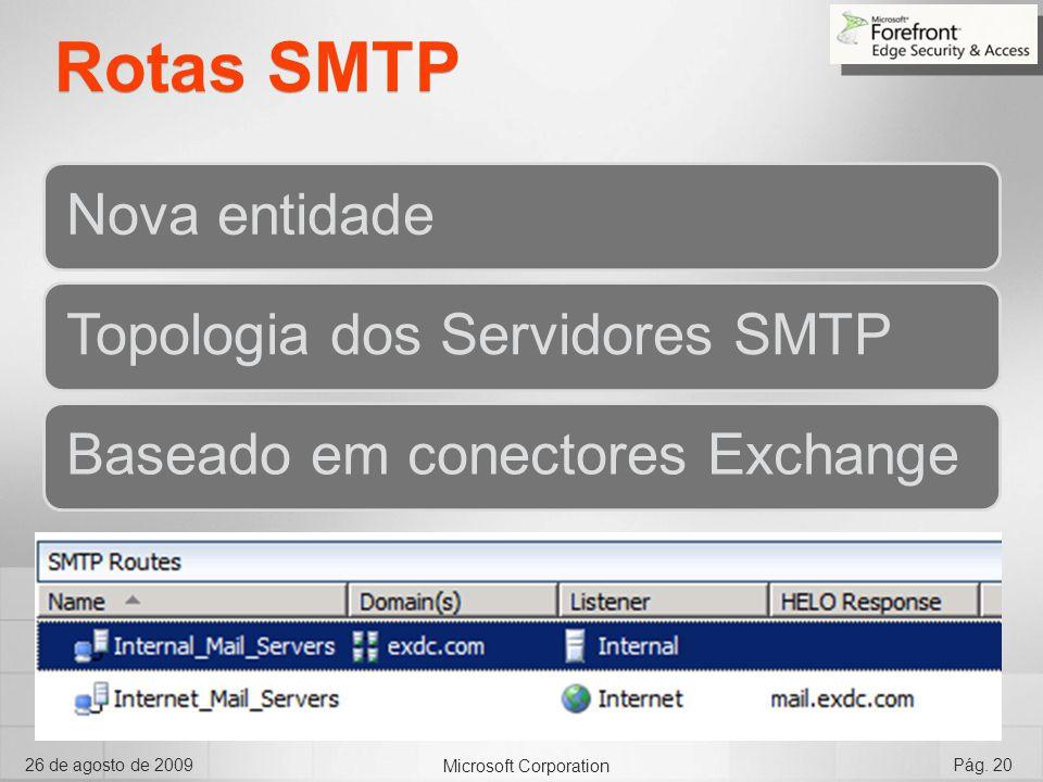 Microsoft Corporation 26 de agosto de 2009Pág. 20 Rotas SMTP Nova entidadeTopologia dos Servidores SMTPBaseado em conectores Exchange