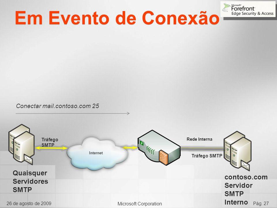 Microsoft Corporation 26 de agosto de 2009Pág. 27 Em Evento de Conexão contoso.com Servidor SMTP Interno Quaisquer Servidores SMTP Internet Rede Inter
