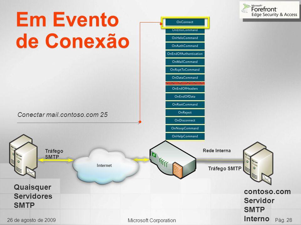 Microsoft Corporation 26 de agosto de 2009Pág. 28 Internet Rede Interna Tráfego SMTP Conectar mail.contoso.com 25 Em Evento de Conexão Quaisquer Servi