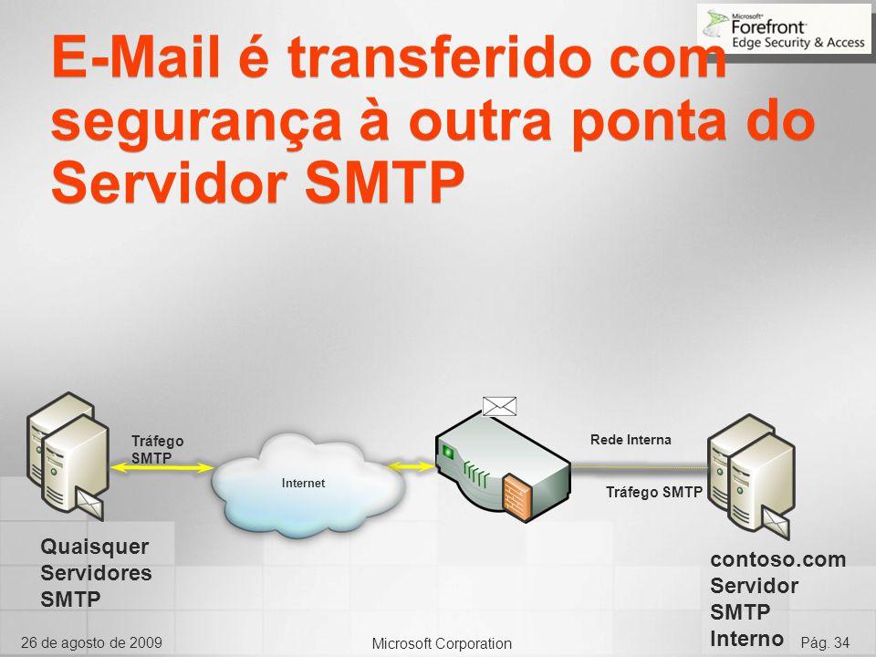 Microsoft Corporation 26 de agosto de 2009Pág. 34 E-Mail é transferido com segurança à outra ponta do Servidor SMTP Internet Rede Interna Tráfego SMTP