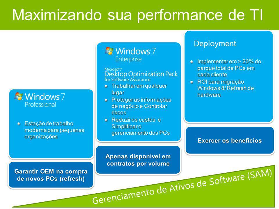 Maximizando sua performance de TI Deployment Gerenciamento de Ativos de Software (SAM)