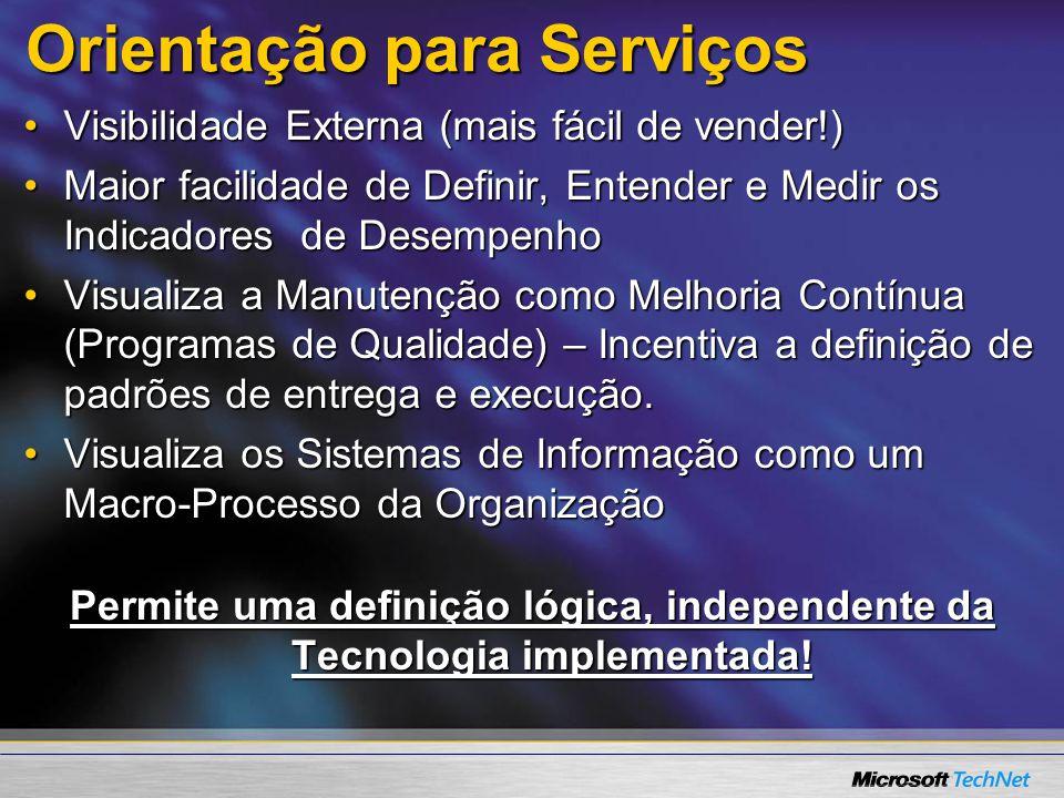 Orientação para Serviços Visibilidade Externa (mais fácil de vender!)Visibilidade Externa (mais fácil de vender!) Maior facilidade de Definir, Entende
