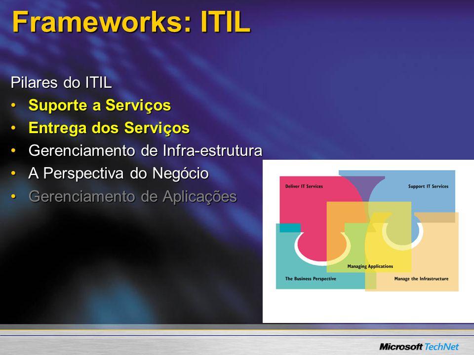 Frameworks: ITIL Pilares do ITIL Suporte a ServiçosSuporte a Serviços Entrega dos ServiçosEntrega dos Serviços Gerenciamento de Infra-estruturaGerenci