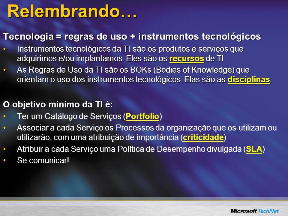 Relembrando… Tecnologia = regras de uso + instrumentos tecnológicos Instrumentos tecnológicos da TI são os produtos e serviços que adquirimos e/ou imp