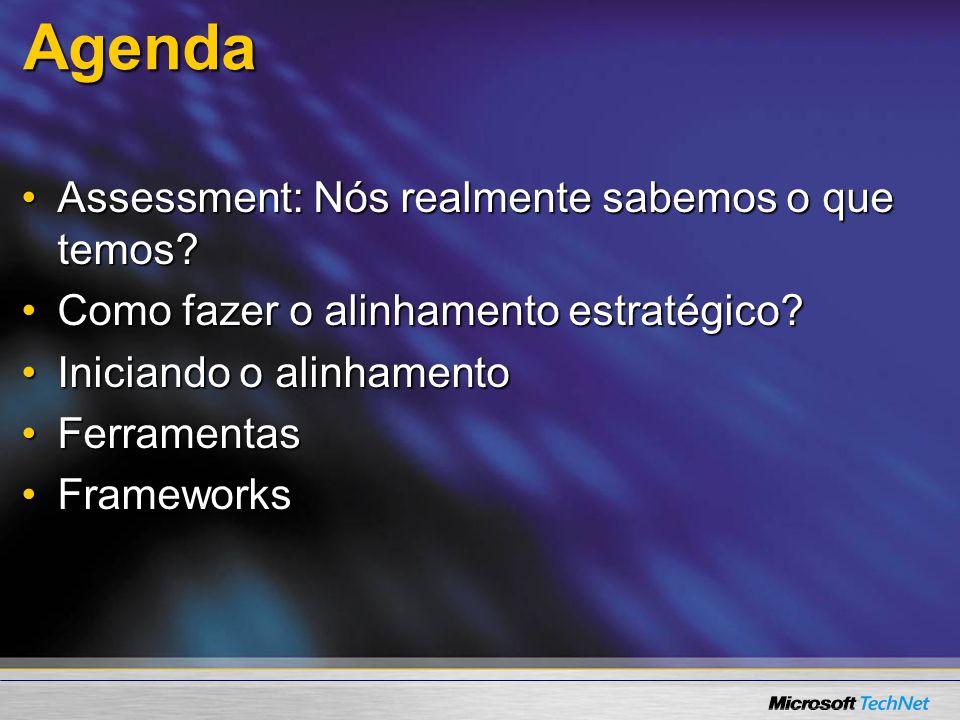 Agenda Assessment: Nós realmente sabemos o que temos?Assessment: Nós realmente sabemos o que temos? Como fazer o alinhamento estratégico?Como fazer o