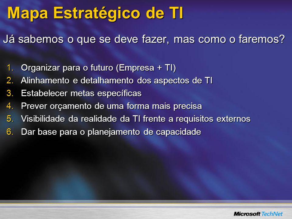 Mapa Estratégico de TI 1.Organizar para o futuro (Empresa + TI) 2.Alinhamento e detalhamento dos aspectos de TI 3.Estabelecer metas específicas 4.Prev
