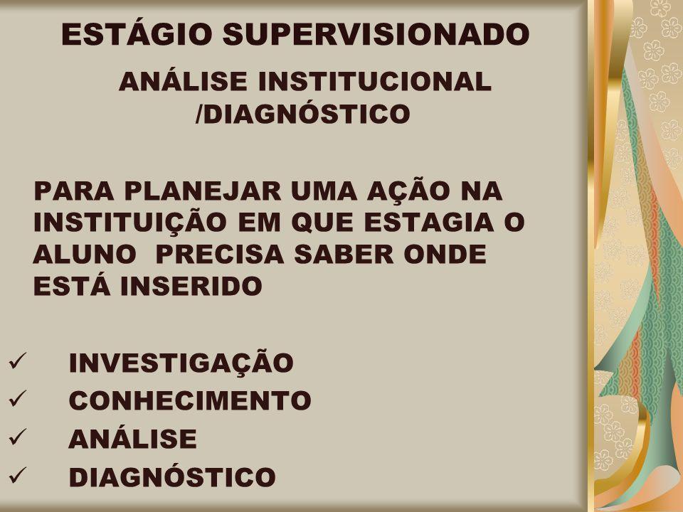 ESTÁGIO SUPERVISIONADO ANÁLISE INSTITUCIONAL /DIAGNÓSTICO PARA PLANEJAR UMA AÇÃO NA INSTITUIÇÃO EM QUE ESTAGIA O ALUNO PRECISA SABER ONDE ESTÁ INSERIDO INVESTIGAÇÃO CONHECIMENTO ANÁLISE DIAGNÓSTICO