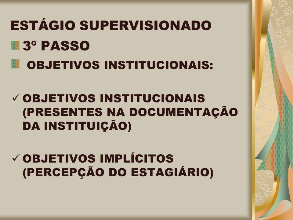 ESTÁGIO SUPERVISIONADO 3º PASSO OBJETIVOS INSTITUCIONAIS: OBJETIVOS INSTITUCIONAIS (PRESENTES NA DOCUMENTAÇÃO DA INSTITUIÇÃO) OBJETIVOS IMPLÍCITOS (PERCEPÇÃO DO ESTAGIÁRIO)