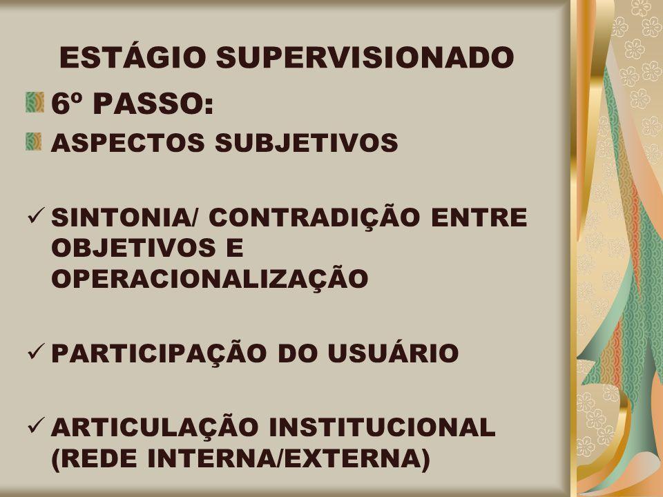 ESTÁGIO SUPERVISIONADO 6º PASSO: ASPECTOS SUBJETIVOS SINTONIA/ CONTRADIÇÃO ENTRE OBJETIVOS E OPERACIONALIZAÇÃO PARTICIPAÇÃO DO USUÁRIO ARTICULAÇÃO INSTITUCIONAL (REDE INTERNA/EXTERNA)