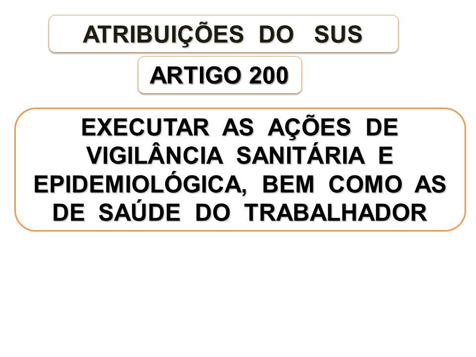 ARTIGO 200 EXECUTAR AS AÇÕES DE VIGILÂNCIA SANITÁRIA E EPIDEMIOLÓGICA, BEM COMO AS DE SAÚDE DO TRABALHADOR ATRIBUIÇÕES DO SUS