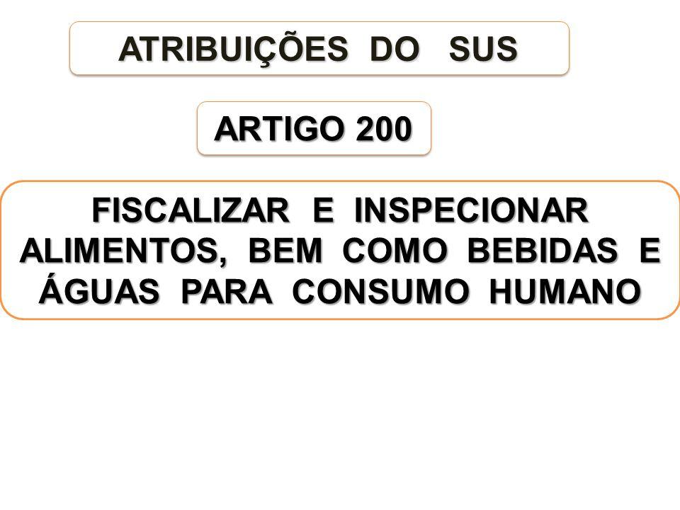 ARTIGO 200 FISCALIZAR E INSPECIONAR ALIMENTOS, BEM COMO BEBIDAS E ÁGUAS PARA CONSUMO HUMANO ATRIBUIÇÕES DO SUS