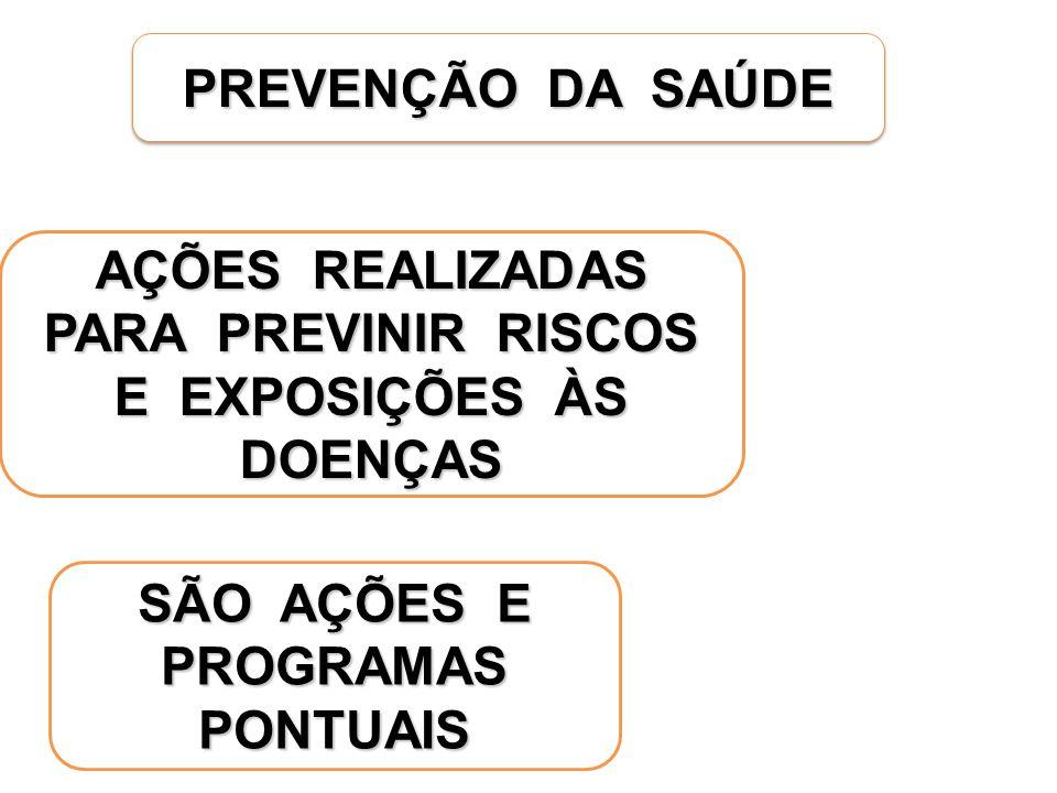PREVENÇÃO DA SAÚDE AÇÕES REALIZADAS PARA PREVINIR RISCOS E EXPOSIÇÕES ÀS DOENÇAS SÃO AÇÕES E PROGRAMAS PONTUAIS