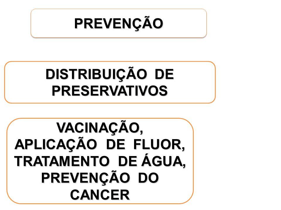 PREVENÇÃOPREVENÇÃO DISTRIBUIÇÃO DE PRESERVATIVOS VACINAÇÃO, APLICAÇÃO DE FLUOR, TRATAMENTO DE ÁGUA, PREVENÇÃO DO CANCER