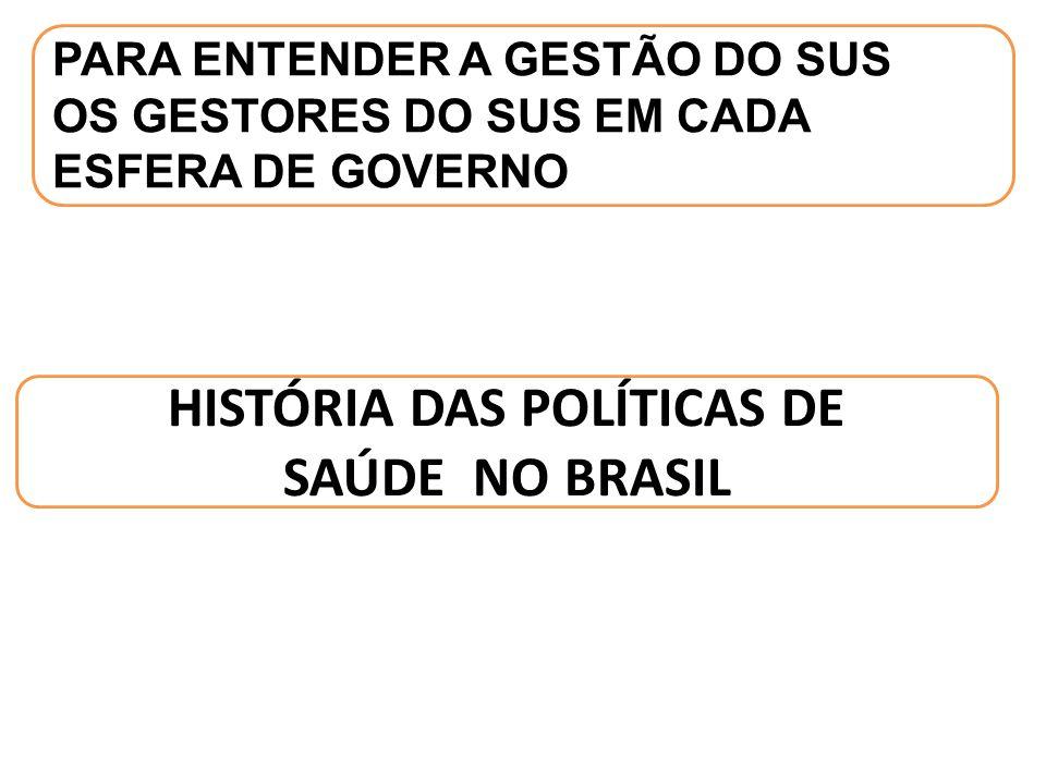 PARA ENTENDER A GESTÃO DO SUS OS GESTORES DO SUS EM CADA ESFERA DE GOVERNO HISTÓRIA DAS POLÍTICAS DE SAÚDE NO BRASIL