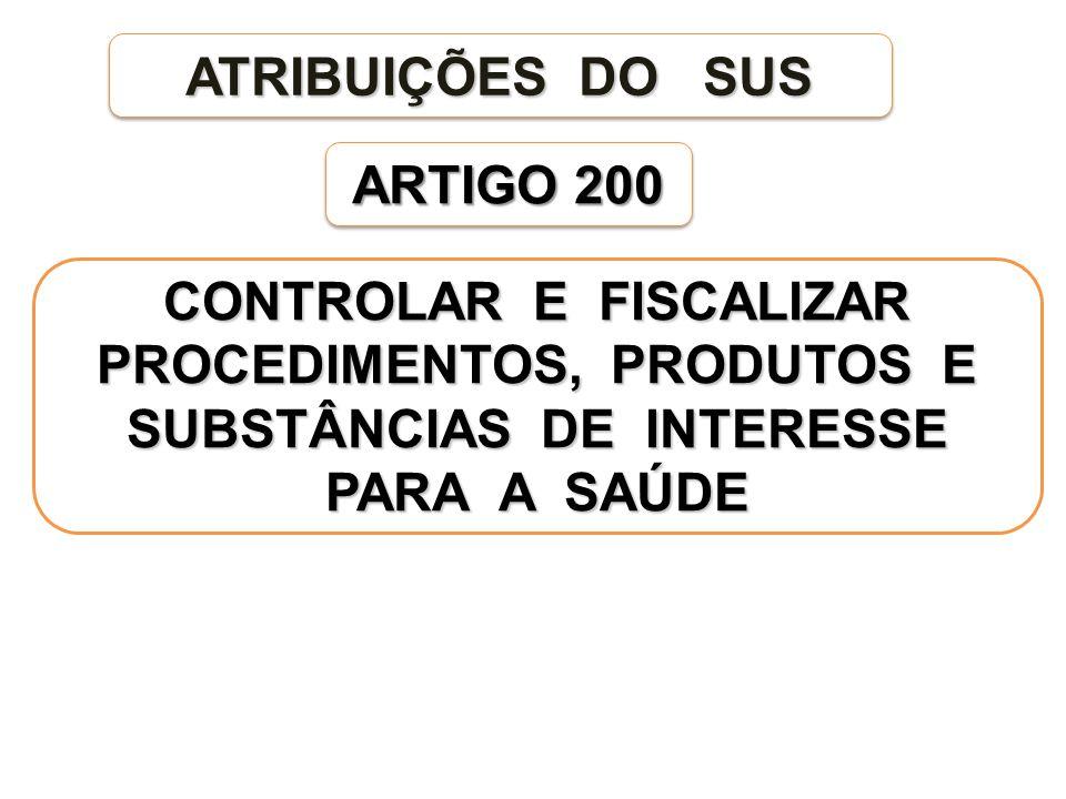 ARTIGO 200 CONTROLAR E FISCALIZAR PROCEDIMENTOS, PRODUTOS E SUBSTÂNCIAS DE INTERESSE PARA A SAÚDE ATRIBUIÇÕES DO SUS