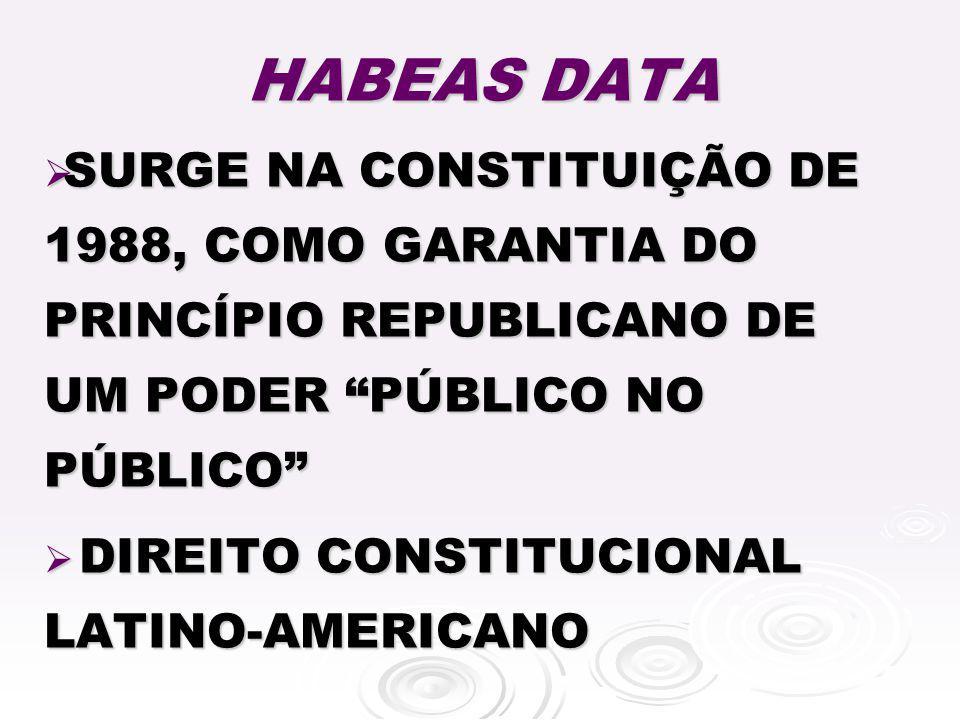 SURGE NA CONSTITUIÇÃO DE 1988, COMO GARANTIA DO PRINCÍPIO REPUBLICANO DE UM PODER PÚBLICO NO PÚBLICO SURGE NA CONSTITUIÇÃO DE 1988, COMO GARANTIA DO PRINCÍPIO REPUBLICANO DE UM PODER PÚBLICO NO PÚBLICO DIREITO CONSTITUCIONAL LATINO-AMERICANO DIREITO CONSTITUCIONAL LATINO-AMERICANO
