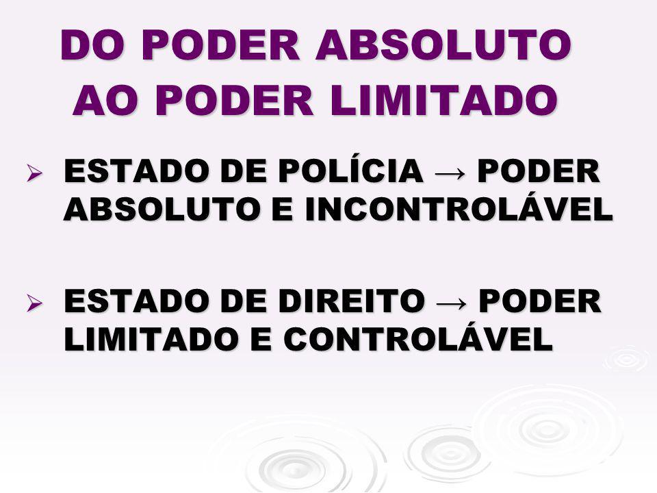 DO PODER ABSOLUTO AO PODER LIMITADO ESTADO DE POLÍCIA PODER ABSOLUTO E INCONTROLÁVEL ESTADO DE POLÍCIA PODER ABSOLUTO E INCONTROLÁVEL ESTADO DE DIREIT