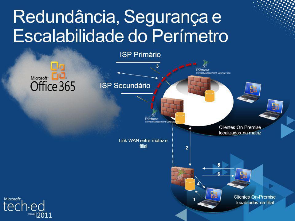 ISP Primário ISP Secundário Clientes On-Premise localizados na filial 1 2 3 Link WAN entre matriz e filial 4 5 6 Clientes On-Premise localizados na matriz