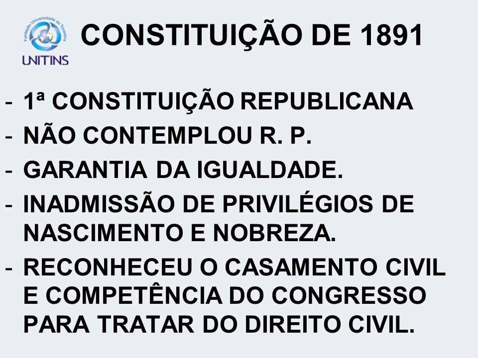 CONSTITUIÇÃO DE 1824 -PRIMEIRA NORMA FUNDAMENTAL -REGIME IMPERIAL -NÃO CONTEMPLOU REGISTROS PÚBLICOS -AVANÇOS DAS GARANTIAS DOS DIREITOS CIVIS E POLÍT